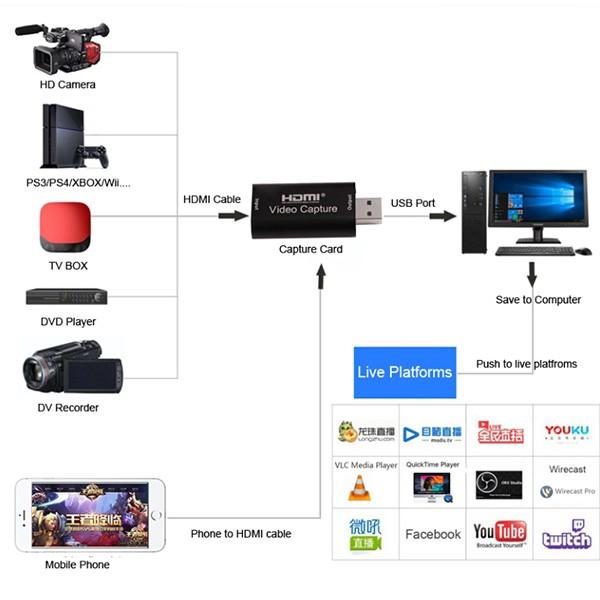Ally Vıdeo Capture Usb 2.0 To Hdmı Çevırıcı Dönüştürücü Adaptör marka